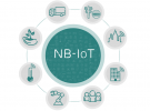 NB-IoT Training in Jersey, CI